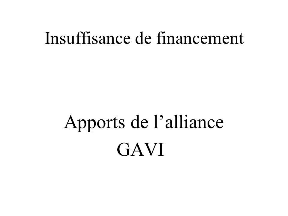 Insuffisance de financement Apports de lalliance GAVI