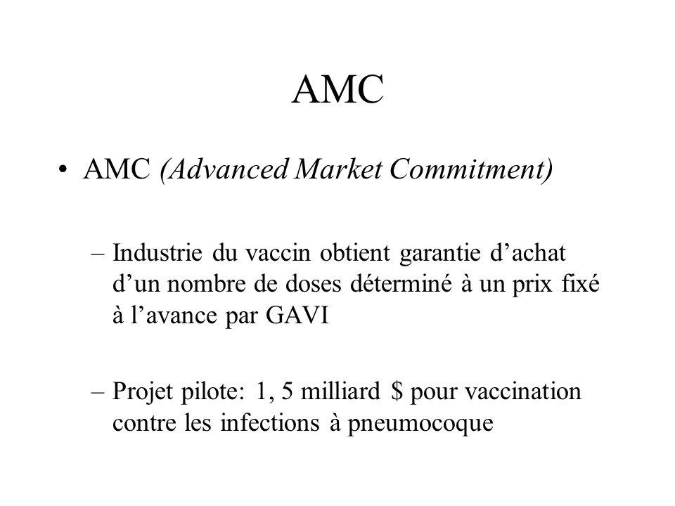AMC AMC (Advanced Market Commitment) –Industrie du vaccin obtient garantie dachat dun nombre de doses déterminé à un prix fixé à lavance par GAVI –Projet pilote: 1, 5 milliard $ pour vaccination contre les infections à pneumocoque