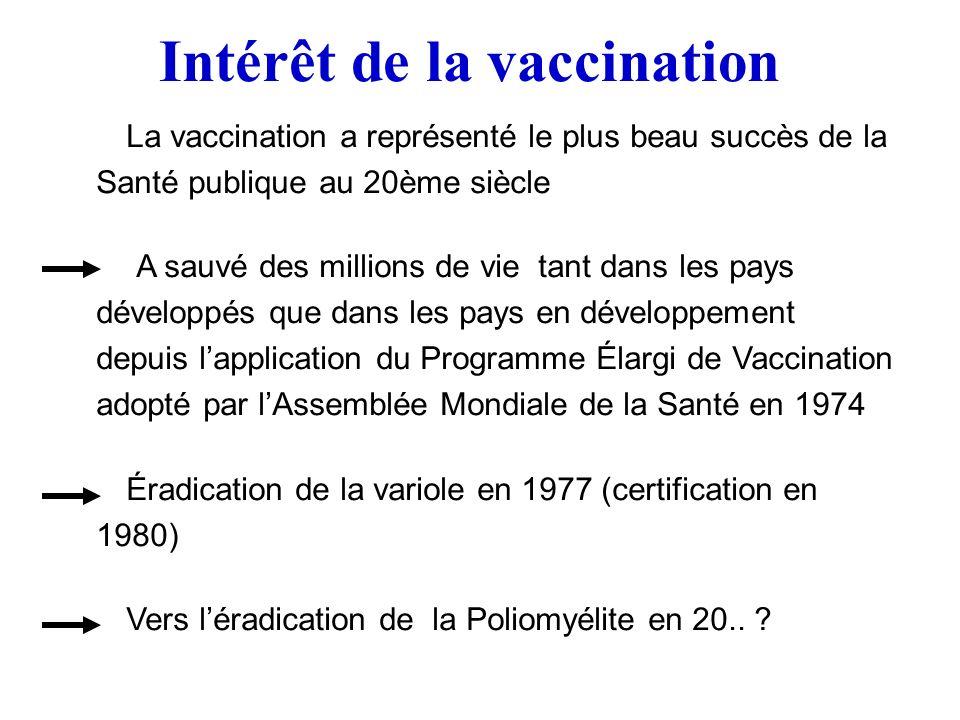 La vaccination a représenté le plus beau succès de la Santé publique au 20ème siècle A sauvé des millions de vie tant dans les pays développés que dans les pays en développement depuis lapplication du Programme Élargi de Vaccination adopté par lAssemblée Mondiale de la Santé en 1974 Éradication de la variole en 1977 (certification en 1980) Vers léradication de la Poliomyélite en 20..