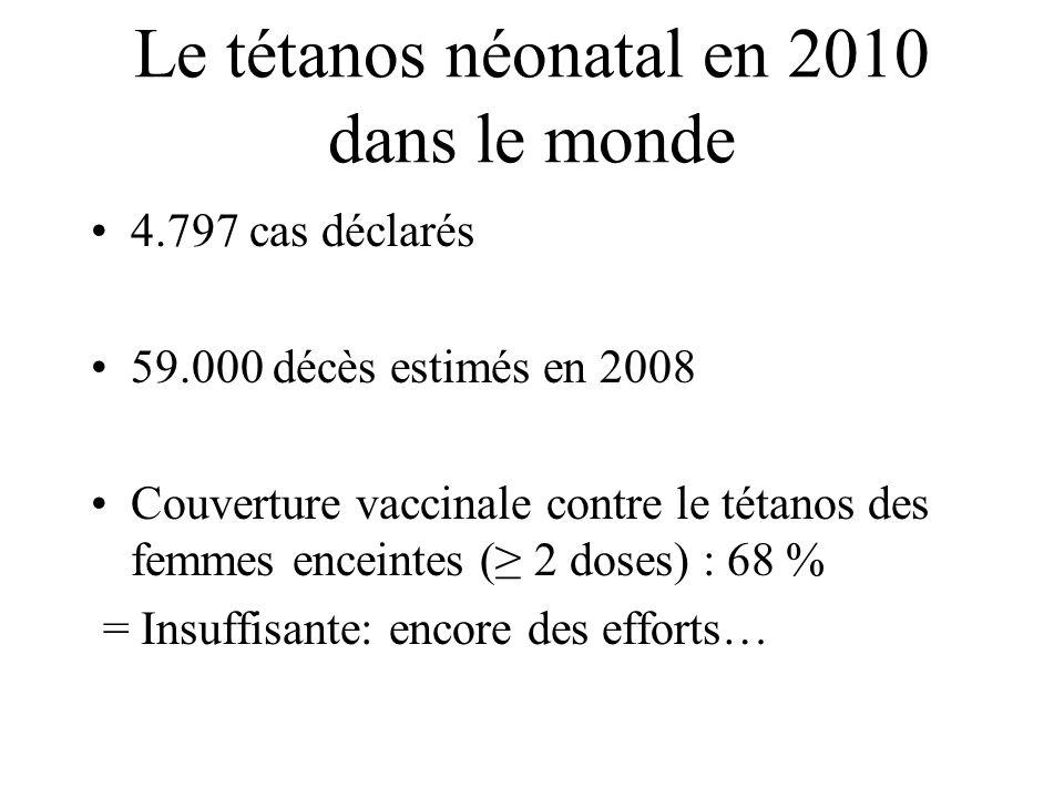 Le tétanos néonatal en 2010 dans le monde 4.797 cas déclarés 59.000 décès estimés en 2008 Couverture vaccinale contre le tétanos des femmes enceintes ( 2 doses) : 68 % = Insuffisante: encore des efforts…