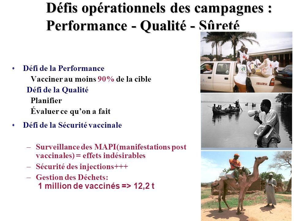 Défis opérationnels des campagnes : Performance - Qualité - Sûreté Défi de la Performance Vacciner au moins 90% de la cible Défi de la Qualité Planifi