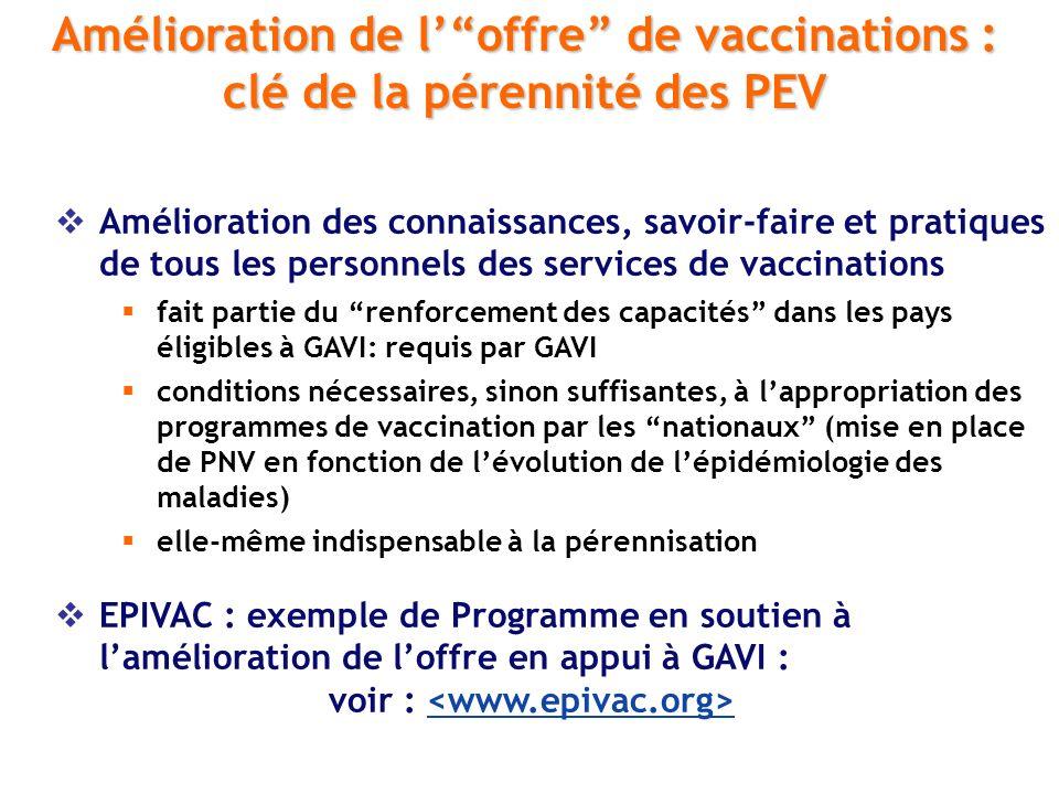 Amélioration de loffre de vaccinations : clé de la pérennité des PEV Amélioration des connaissances, savoir-faire et pratiques de tous les personnels des services de vaccinations fait partie du renforcement des capacités dans les pays éligibles à GAVI: requis par GAVI conditions nécessaires, sinon suffisantes, à lappropriation des programmes de vaccination par les nationaux (mise en place de PNV en fonction de lévolution de lépidémiologie des maladies) elle-même indispensable à la pérennisation EPIVAC : exemple de Programme en soutien à lamélioration de loffre en appui à GAVI : voir :