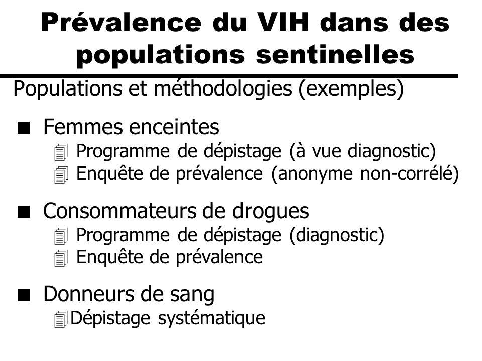 Prévalence du VIH dans des populations sentinelles Populations et méthodologies (exemples) Femmes enceintes 4 Programme de dépistage (à vue diagnostic