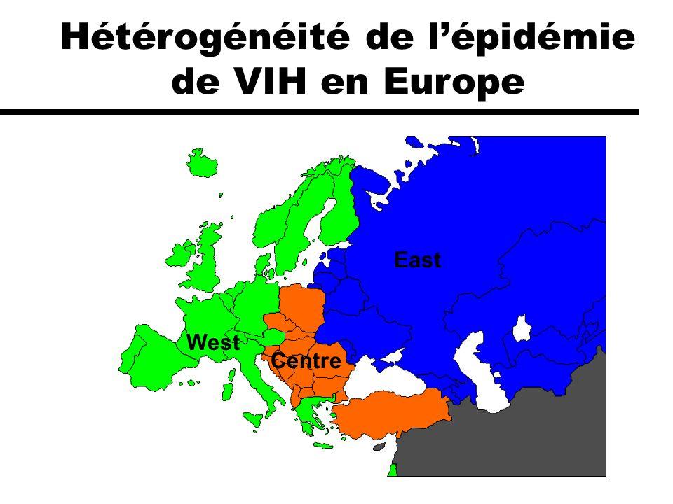 Prévalence du VIH (%) chez les consommateurs de drogues, 1991-2000, Europe de lOuest Irlande France 1 Finlande Italie Barcelone Espagne Angleterre Stockholm Amsterdam Suisse France 2