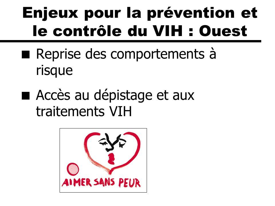 Enjeux pour la prévention et le contrôle du VIH : Ouest Reprise des comportements à risque Accès au dépistage et aux traitements VIH