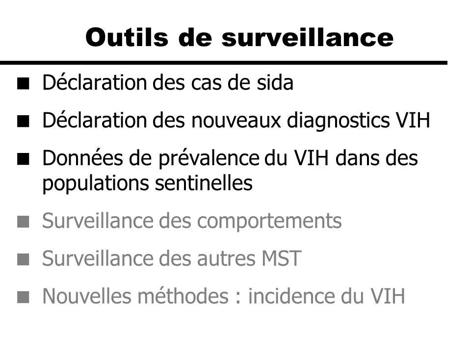 Outils de surveillance Déclaration des cas de sida Déclaration des nouveaux diagnostics VIH Données de prévalence du VIH dans des populations sentinel
