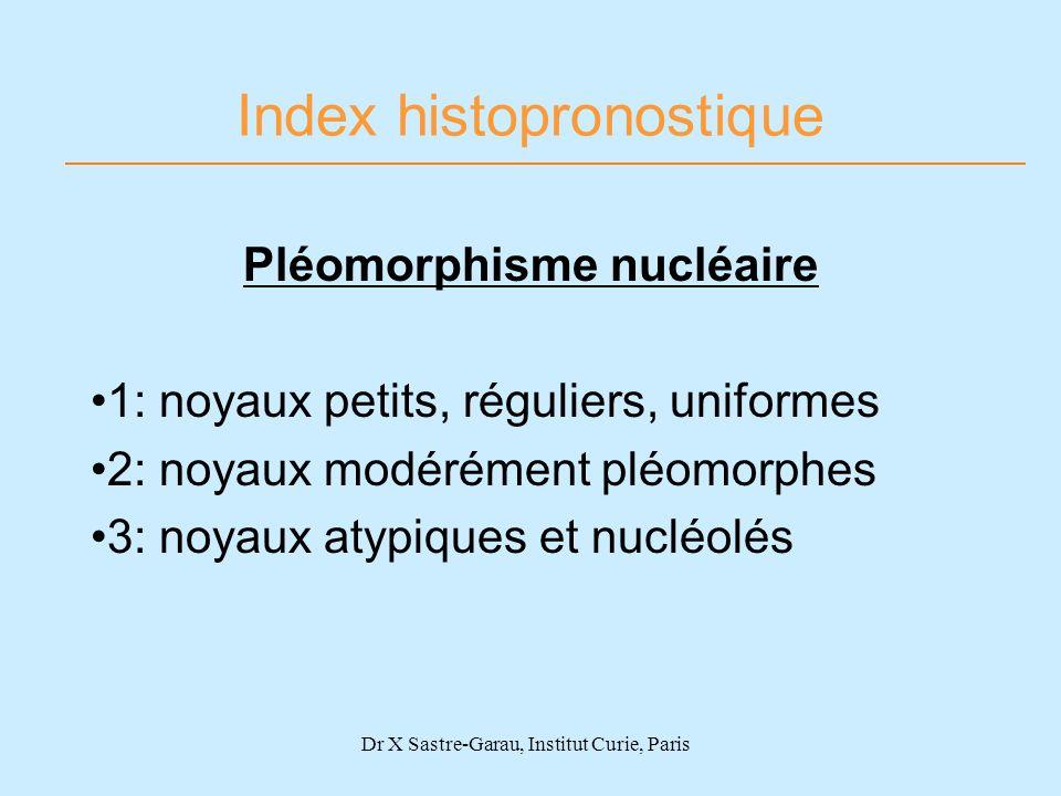 Index histopronostique Pléomorphisme nucléaire 1: noyaux petits, réguliers, uniformes 2: noyaux modérément pléomorphes 3: noyaux atypiques et nucléolé