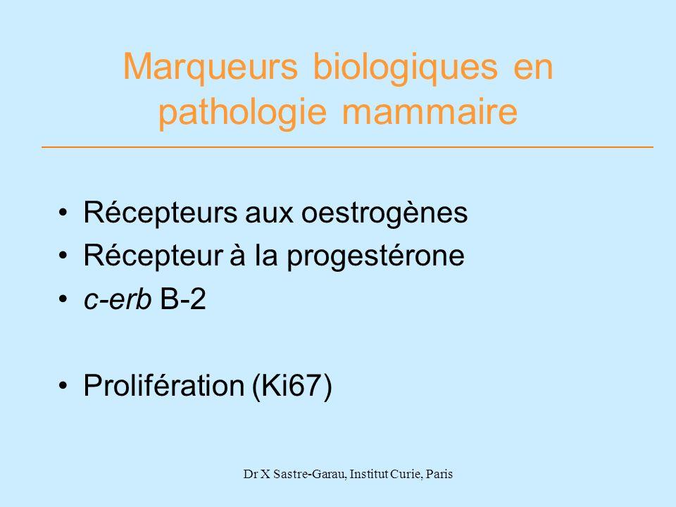 Marqueurs biologiques en pathologie mammaire Récepteurs aux oestrogènes Récepteur à la progestérone c-erb B-2 Prolifération (Ki67) Dr X Sastre-Garau,