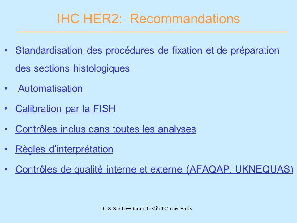 IHC HER2: Recommandations Standardisation des procédures de fixation et de préparation des sections histologiques Automatisation Calibration par la FI