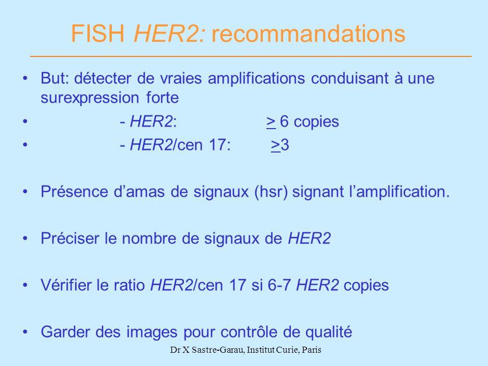 FISH HER2: recommandations But: détecter de vraies amplifications conduisant à une surexpression forte - HER2: > 6 copies - HER2/cen 17: >3 Présence d