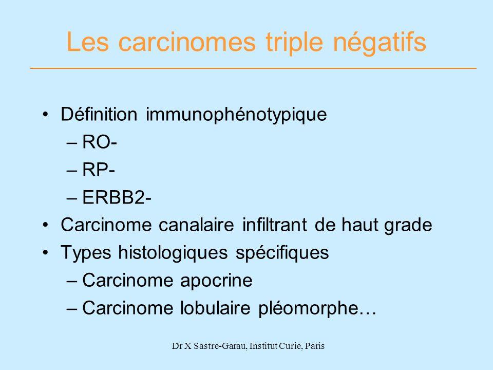 Les carcinomes triple négatifs Définition immunophénotypique –RO- –RP- –ERBB2- Carcinome canalaire infiltrant de haut grade Types histologiques spécif