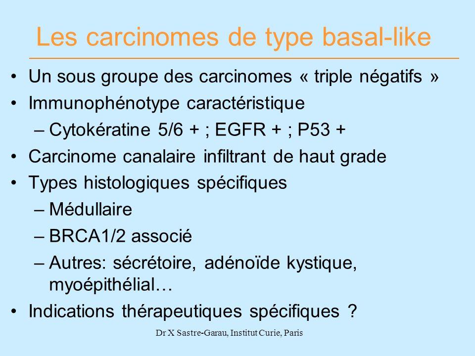 Les carcinomes de type basal-like Un sous groupe des carcinomes « triple négatifs » Immunophénotype caractéristique –Cytokératine 5/6 + ; EGFR + ; P53