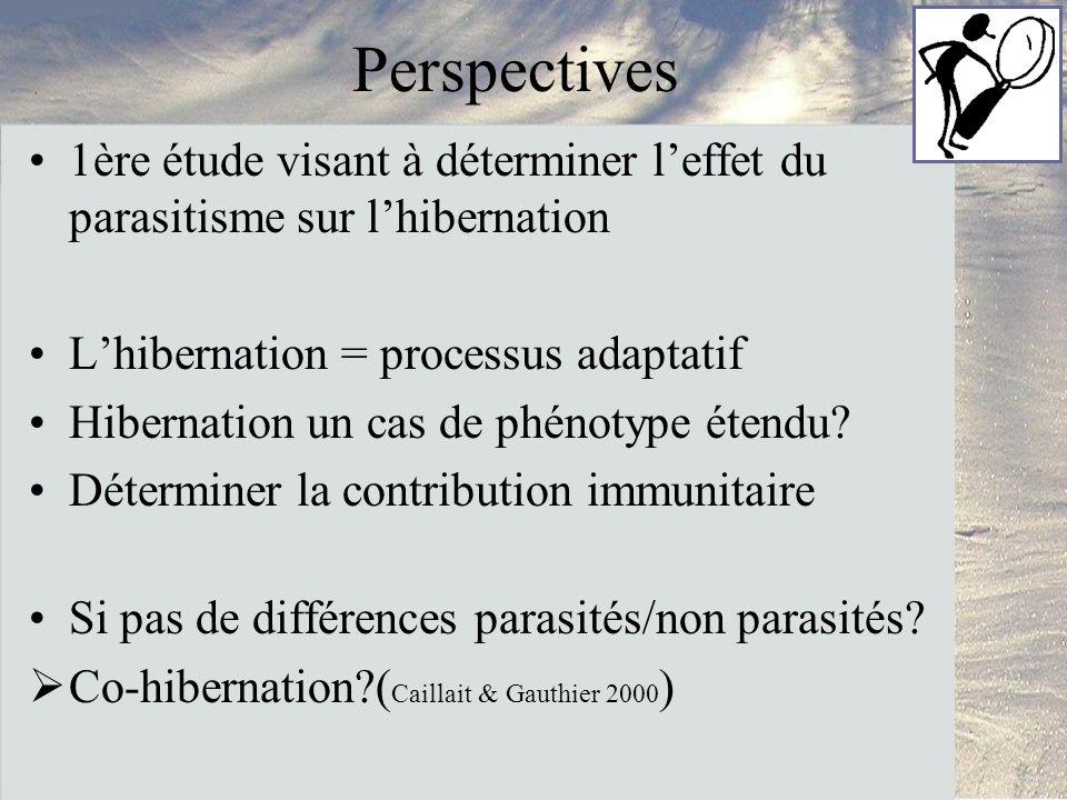 Perspectives 1ère étude visant à déterminer leffet du parasitisme sur lhibernation Lhibernation = processus adaptatif Hibernation un cas de phénotype étendu.