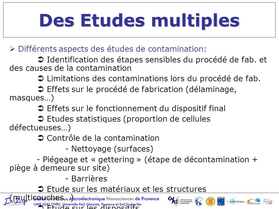 Des Etudes multiples Différents aspects des études de contamination: Identification des étapes sensibles du procédé de fab.