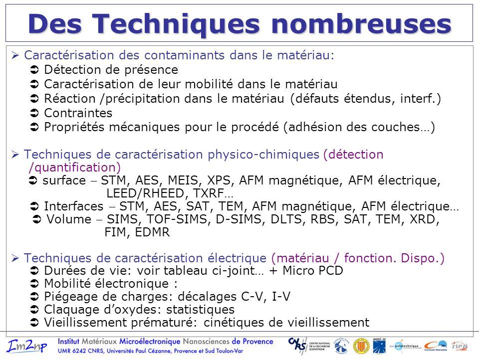 Des Techniques nombreuses Caractérisation des contaminants dans le matériau: Détection de présence Caractérisation de leur mobilité dans le matériau Réaction /précipitation dans le matériau (défauts étendus, interf.) Contraintes Propriétés mécaniques pour le procédé (adhésion des couches…) Techniques de caractérisation physico-chimiques (détection /quantification) surface STM, AES, MEIS, XPS, AFM magnétique, AFM électrique, LEED/RHEED, TXRF… Interfaces STM, AES, SAT, TEM, AFM magnétique, AFM électrique… Volume SIMS, TOF-SIMS, D-SIMS, DLTS, RBS, SAT, TEM, XRD, FIM, EDMR Techniques de caractérisation électrique (matériau / fonction.