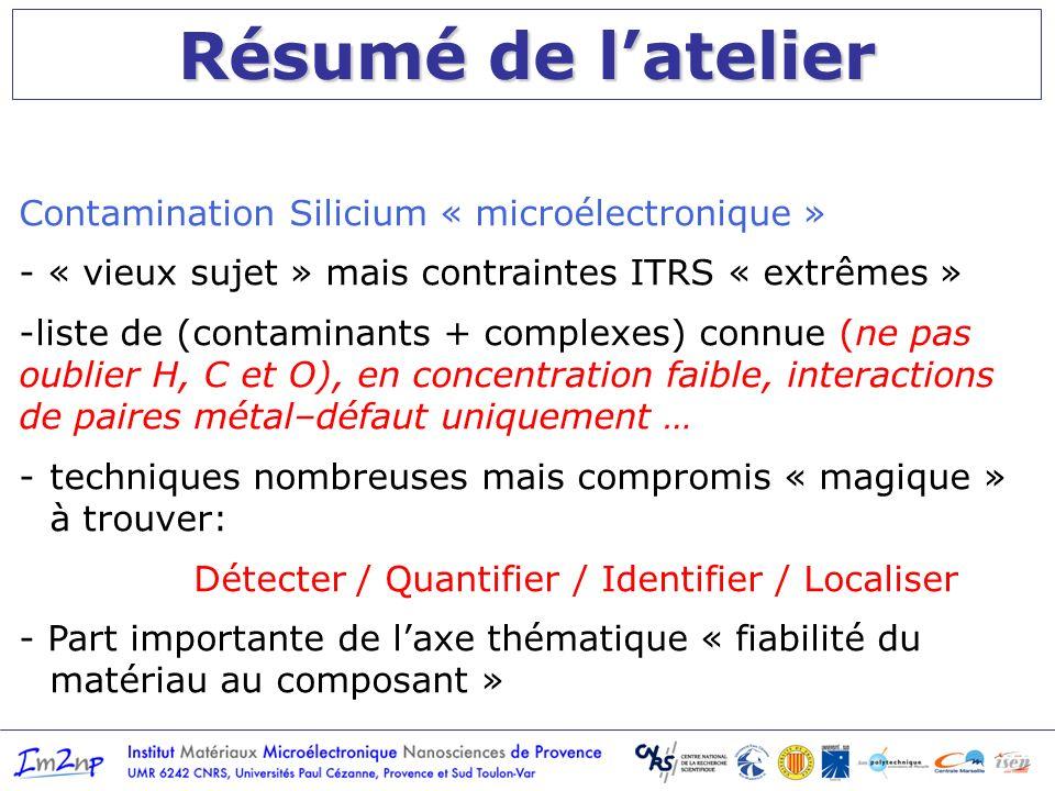 Résumé de latelier Contamination Silicium « microélectronique » - « vieux sujet » mais contraintes ITRS « extrêmes » -liste de (contaminants + complexes) connue (ne pas oublier H, C et O), en concentration faible, interactions de paires métal–défaut uniquement … -techniques nombreuses mais compromis « magique » à trouver: Détecter / Quantifier / Identifier / Localiser - Part importante de laxe thématique « fiabilité du matériau au composant »