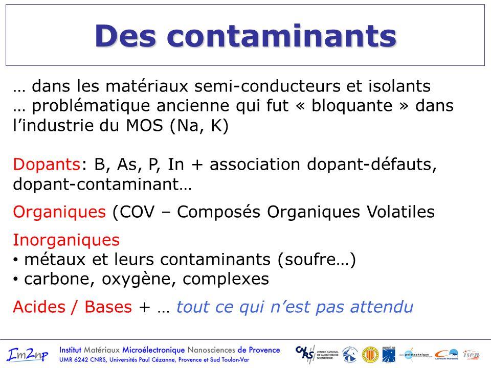 Des contaminants … dans les matériaux semi-conducteurs et isolants … problématique ancienne qui fut « bloquante » dans lindustrie du MOS (Na, K) Dopants: B, As, P, In + association dopant-défauts, dopant-contaminant… Organiques (COV – Composés Organiques Volatiles Inorganiques métaux et leurs contaminants (soufre…) carbone, oxygène, complexes Acides / Bases + … tout ce qui nest pas attendu