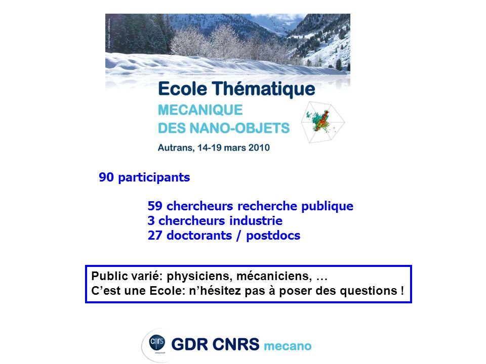 90 participants 59 chercheurs recherche publique 3 chercheurs industrie 27 doctorants / postdocs Public varié: physiciens, mécaniciens, … Cest une Ecole: nhésitez pas à poser des questions !