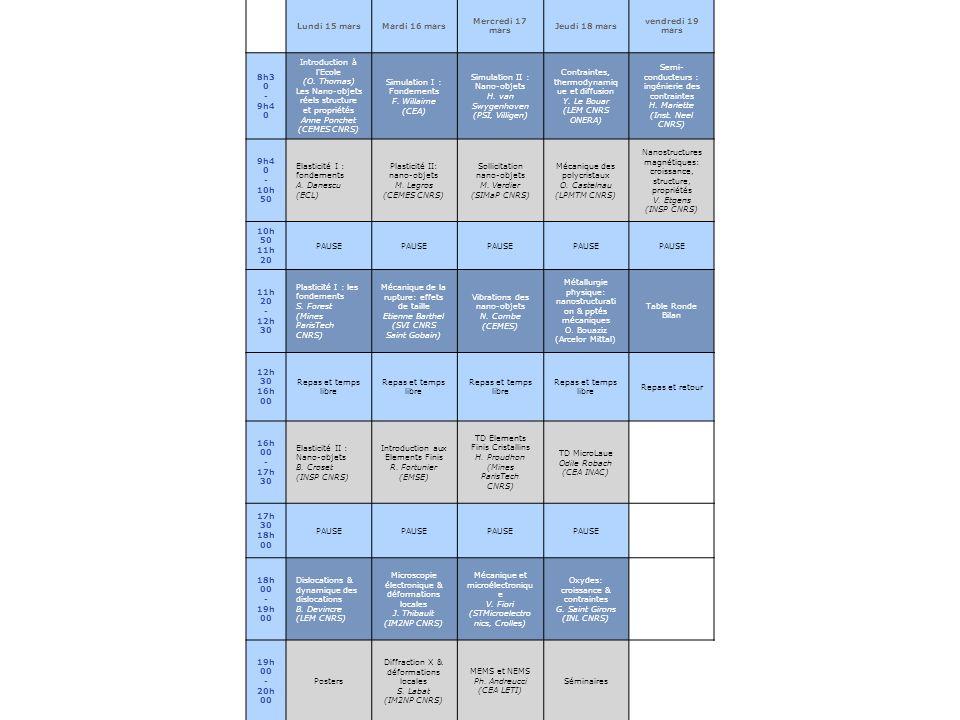 Lundi 15 marsMardi 16 mars Mercredi 17 mars Jeudi 18 mars vendredi 19 mars 8h3 0 - 9h4 0 Introduction à l Ecole (O.