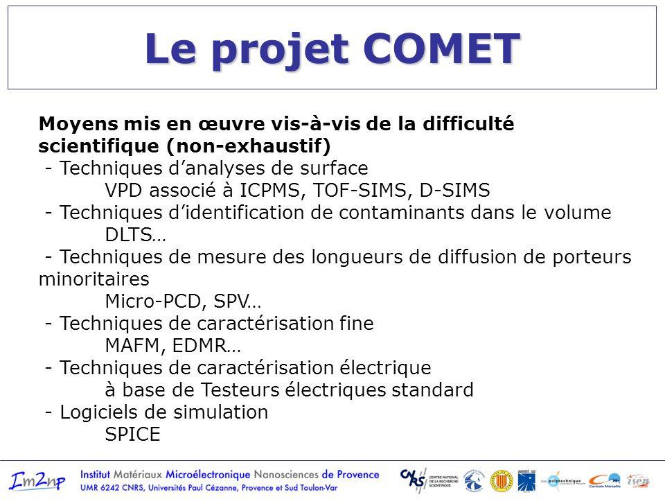 Moyens mis en œuvre vis-à-vis de la difficulté scientifique (non-exhaustif) - Techniques danalyses de surface VPD associé à ICPMS, TOF-SIMS, D-SIMS -
