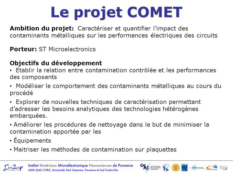 Ambition du projet: Caractériser et quantifier limpact des contaminants métalliques sur les performances électriques des circuits Porteur: ST Microele