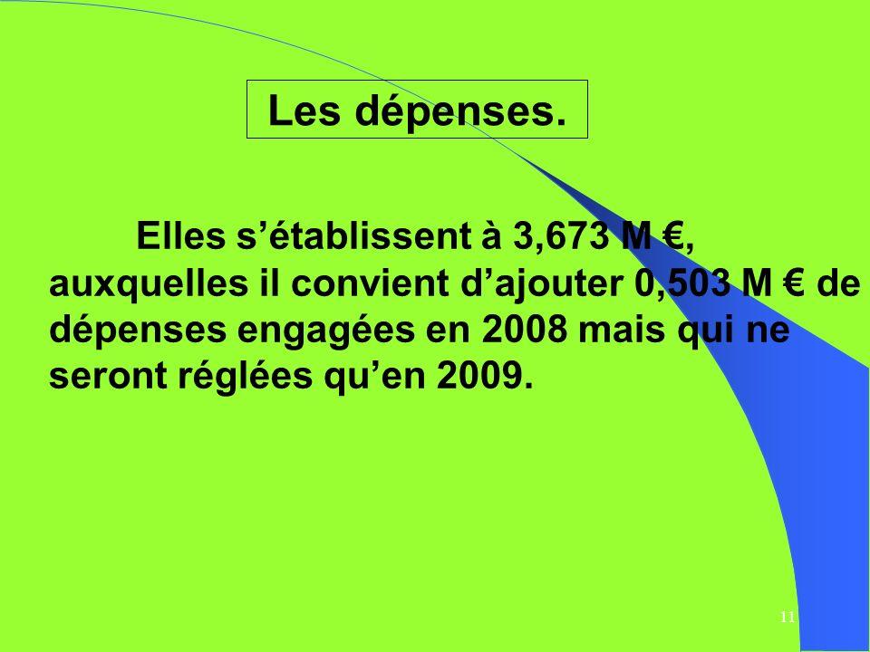 12 Elles se répartissent en 3 catégories : 1 - les opérations déquipement : 3,158 M 3 - les autres dépenses : 0,031 M 2 - le remboursement du capital des emprunts : 0,484 M