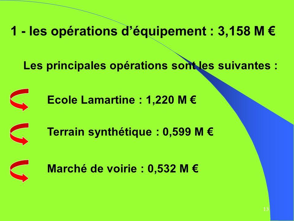14 2 - le remboursement du capital des emprunts : 0,484 M