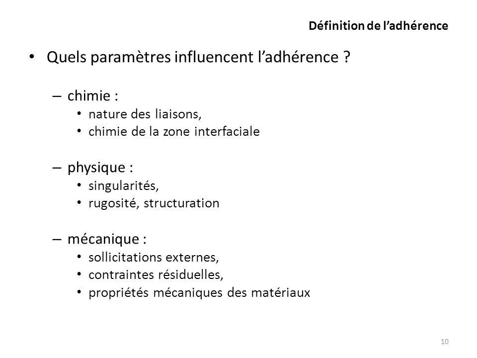 Définition de ladhérence Quels paramètres influencent ladhérence ? – chimie : nature des liaisons, chimie de la zone interfaciale – physique : singula