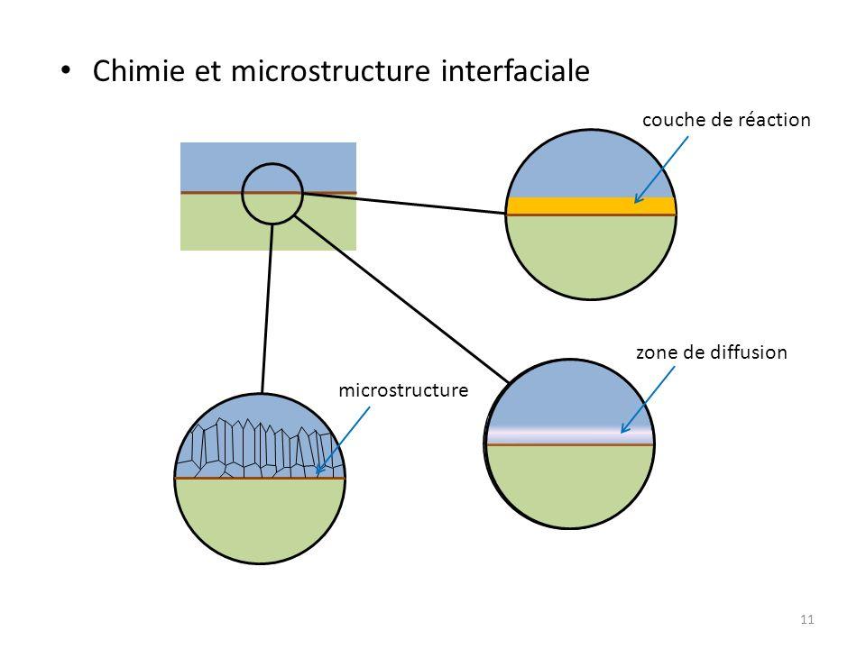 Chimie et microstructure interfaciale 11 couche de réaction zone de diffusion microstructure