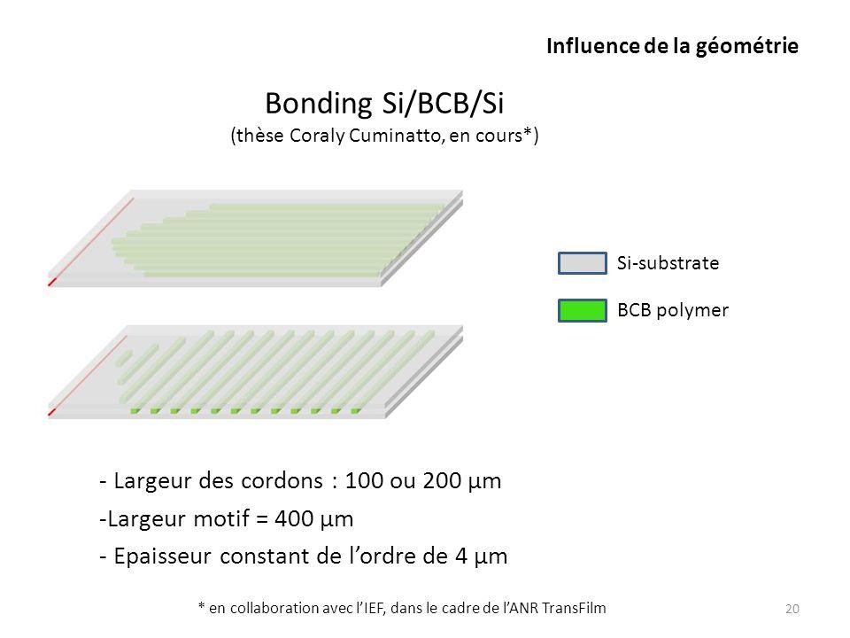 Influence de la géométrie 20 Si-substrate BCB polymer - Largeur des cordons : 100 ou 200 µm -Largeur motif = 400 µm - Epaisseur constant de lordre de