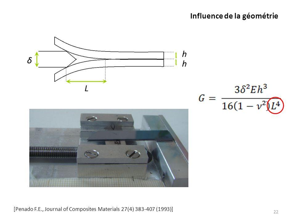 Influence de la géométrie 22 [Penado F.E., Journal of Composites Materials 27(4) 383-407 (1993)]