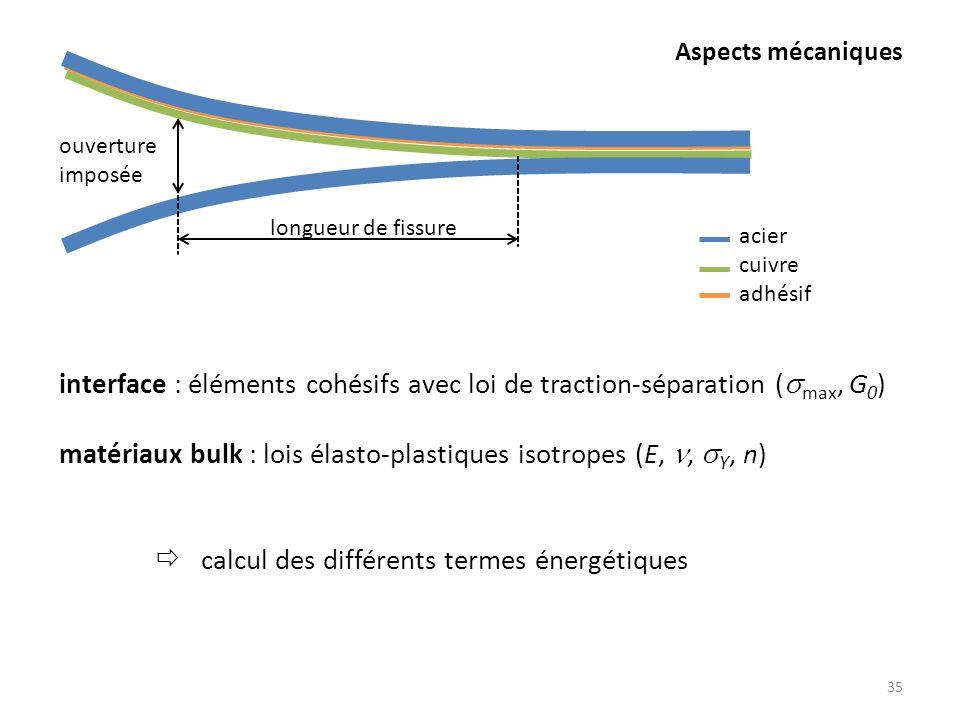 Aspects mécaniques 35 interface : éléments cohésifs avec loi de traction-séparation ( max, G 0 ) matériaux bulk : lois élasto-plastiques isotropes (E,