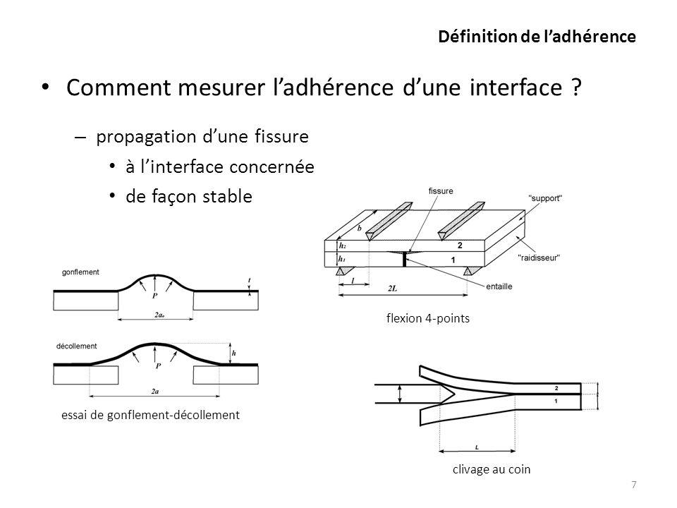Définition de ladhérence Comment mesurer ladhérence dune interface ? – propagation dune fissure à linterface concernée de façon stable 7 flexion 4-poi