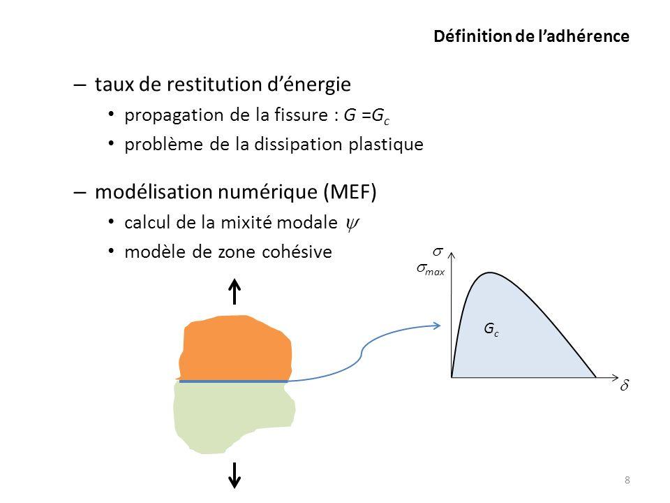 Définition de ladhérence – taux de restitution dénergie propagation de la fissure : G =G c problème de la dissipation plastique – modélisation numériq