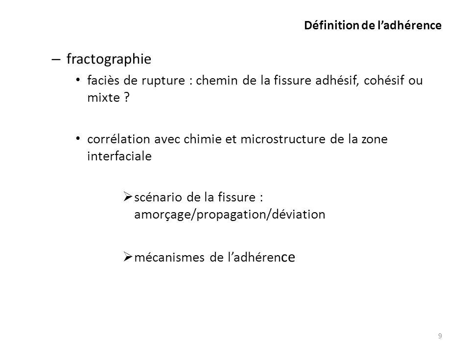 Définition de ladhérence – fractographie faciès de rupture : chemin de la fissure adhésif, cohésif ou mixte ? corrélation avec chimie et microstructur