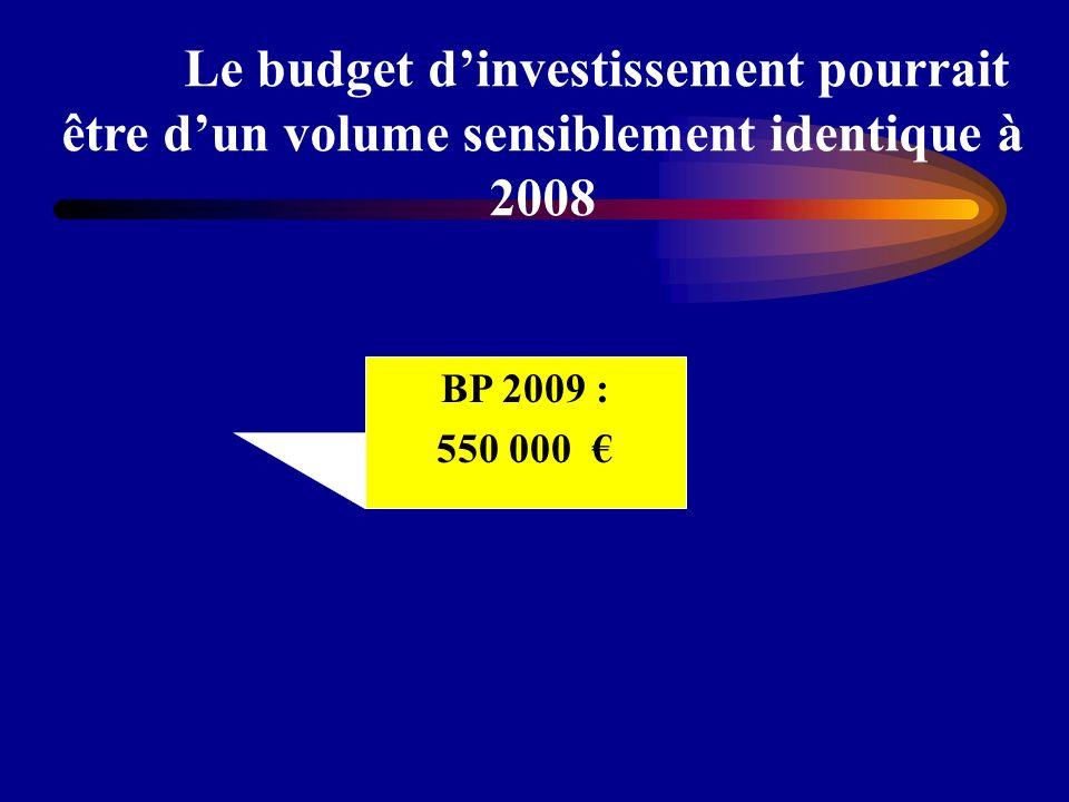 Le budget dinvestissement pourrait être dun volume sensiblement identique à 2008 BP 2009 : 550 000