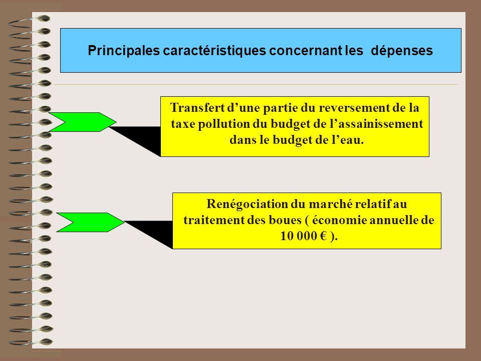 Transfert dune partie du reversement de la taxe pollution du budget de lassainissement dans le budget de leau.