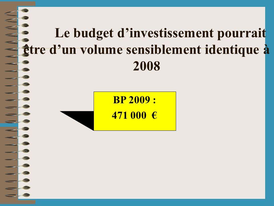 Le budget dinvestissement pourrait être dun volume sensiblement identique à 2008 BP 2009 : 471 000