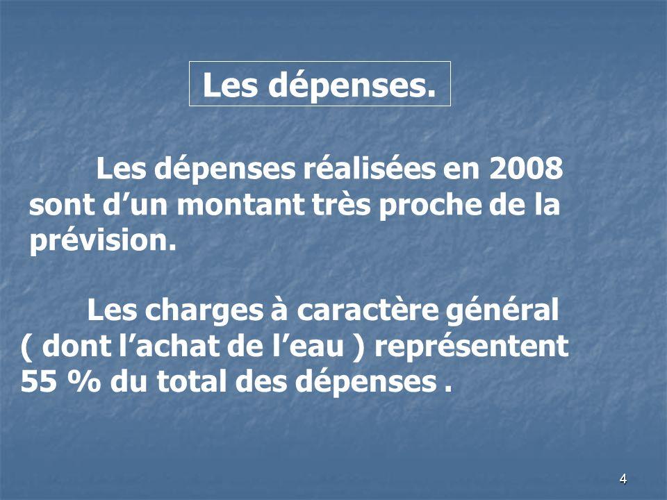 4 Les dépenses réalisées en 2008 sont dun montant très proche de la prévision.