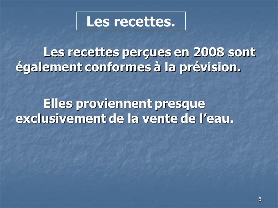 5 Les recettes perçues en 2008 sont également conformes à la prévision.