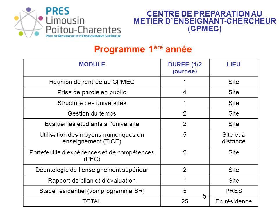 5 Programme 1 ère année CENTRE DE PREPARATION AU METIER DENSEIGNANT-CHERCHEUR (CPMEC) MODULEDUREE (1/2 journée) LIEU Réunion de rentrée au CPMEC1Site