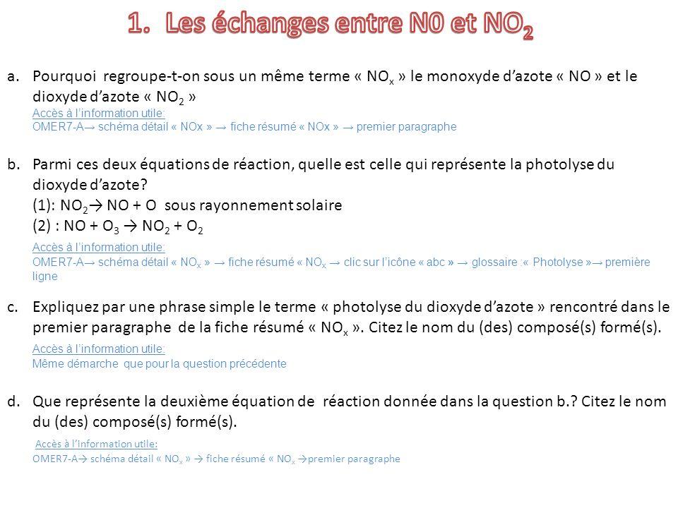 a.Pourquoi regroupe-t-on sous un même terme « NO x » le monoxyde dazote « NO » et le dioxyde dazote « NO 2 » Accès à linformation utile: OMER7-A schém