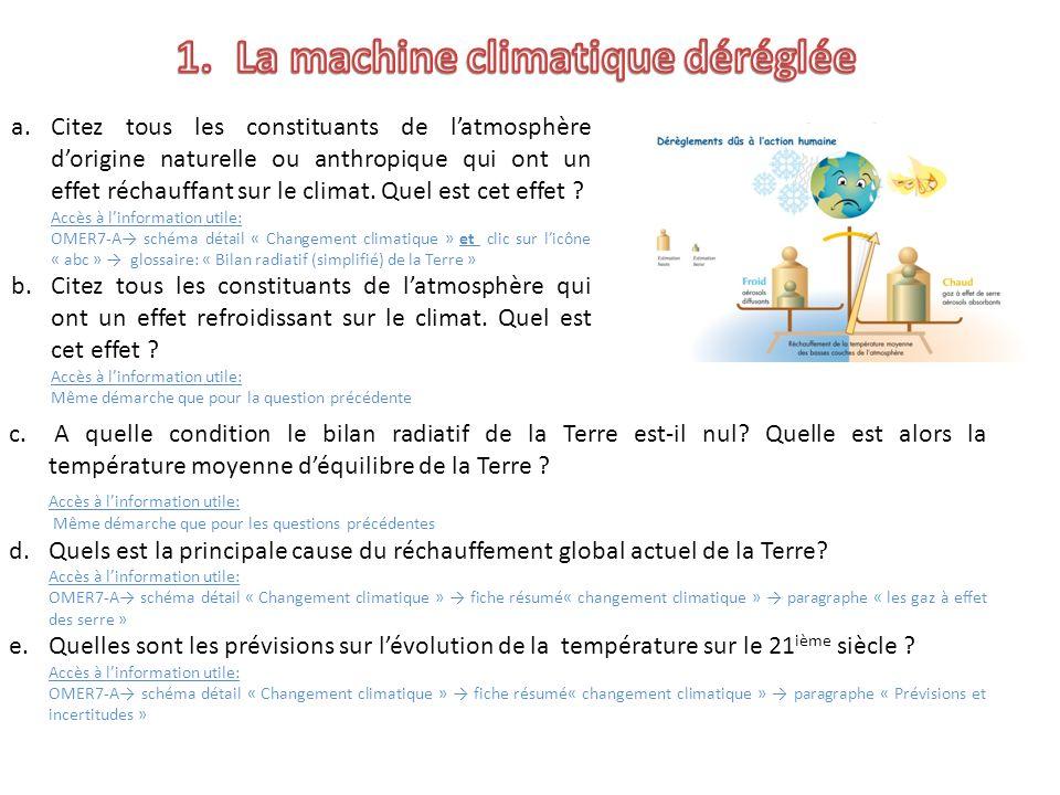 a.Citez tous les constituants de latmosphère dorigine naturelle ou anthropique qui ont un effet réchauffant sur le climat.