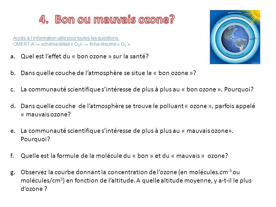 a.Quel est leffet du « bon ozone » sur la santé? b.Dans quelle couche de latmosphère se situe le « bon ozone »? c.La communauté scientifique sintéress