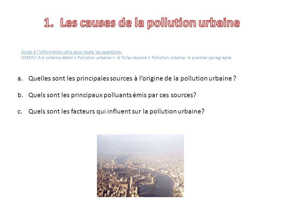 a.Quelles sont les principales sources à lorigine de la pollution urbaine ? b.Quels sont les principaux polluants émis par ces sources? c.Quels sont l