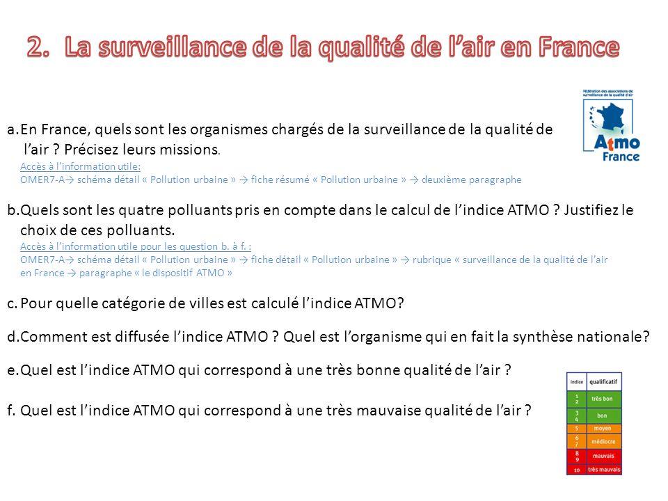 a.En France, quels sont les organismes chargés de la surveillance de la qualité de lair ? Précisez leurs missions. Accès à linformation utile: OMER7-A