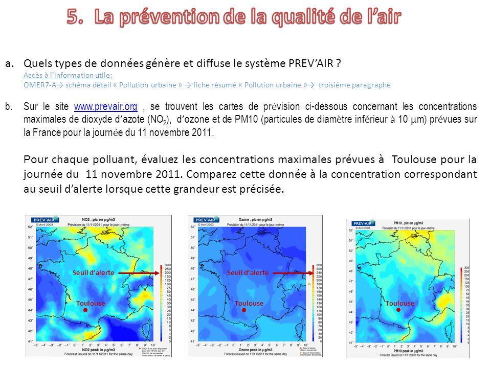 a.Quels types de données génère et diffuse le système PREVAIR ? Accès à linformation utile: OMER7-A schéma détail « Pollution urbaine » fiche résumé «