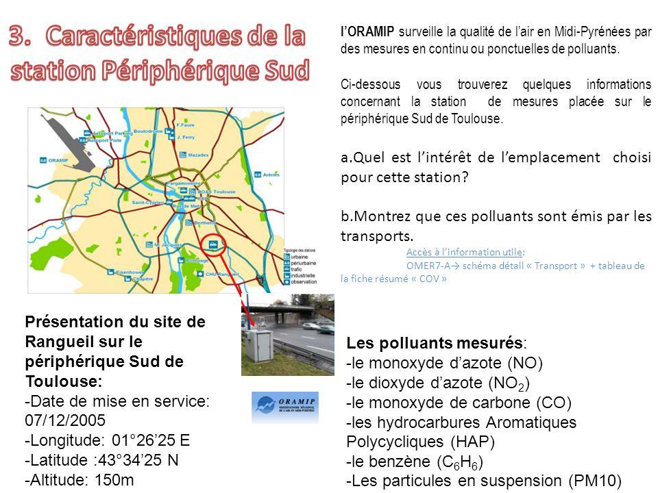 lORAMIP surveille la qualité de lair en Midi-Pyrénées par des mesures en continu ou ponctuelles de polluants.