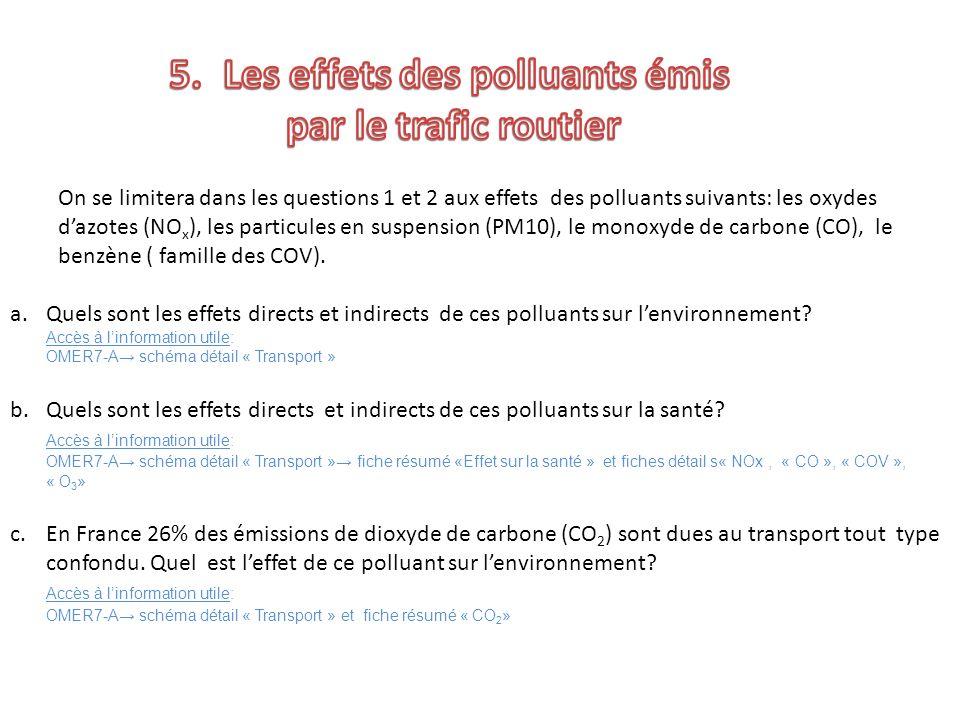 On se limitera dans les questions 1 et 2 aux effets des polluants suivants: les oxydes dazotes (NO x ), les particules en suspension (PM10), le monoxyde de carbone (CO), le benzène ( famille des COV).