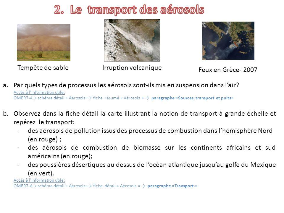 Feux en Grèce- 2007 Irruption volcaniqueTempête de sable a.Par quels types de processus les aérosols sont-ils mis en suspension dans lair.